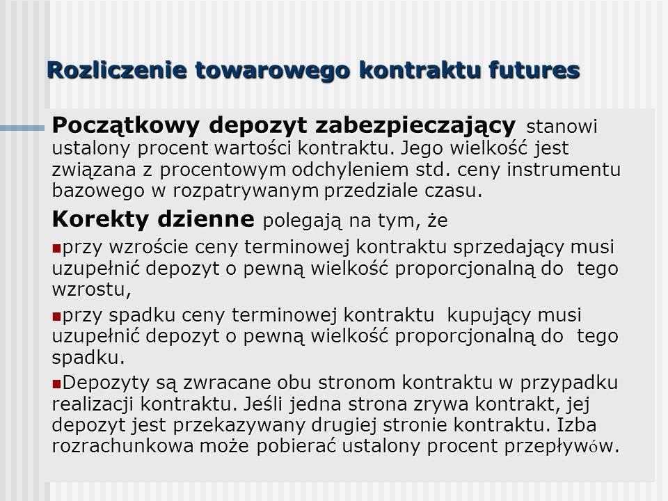 Rozliczenie towarowego kontraktu futures