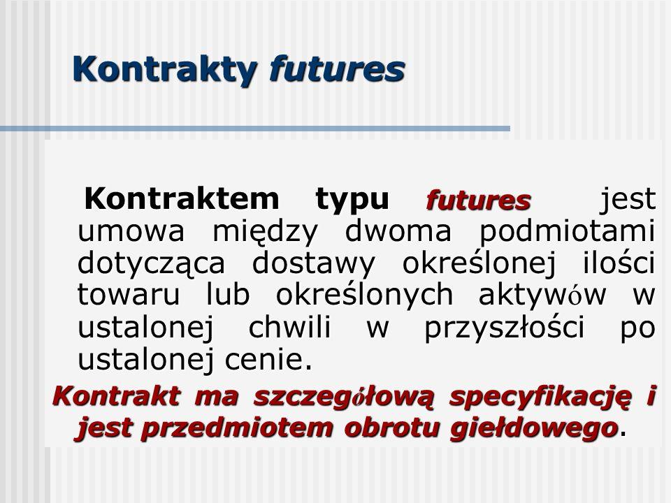 Kontrakty futures