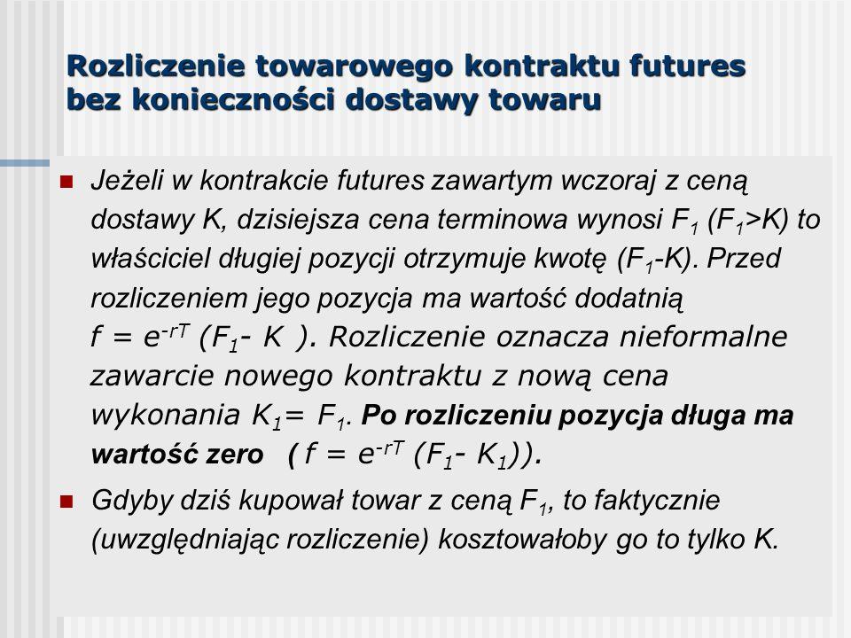 Rozliczenie towarowego kontraktu futures bez konieczności dostawy towaru