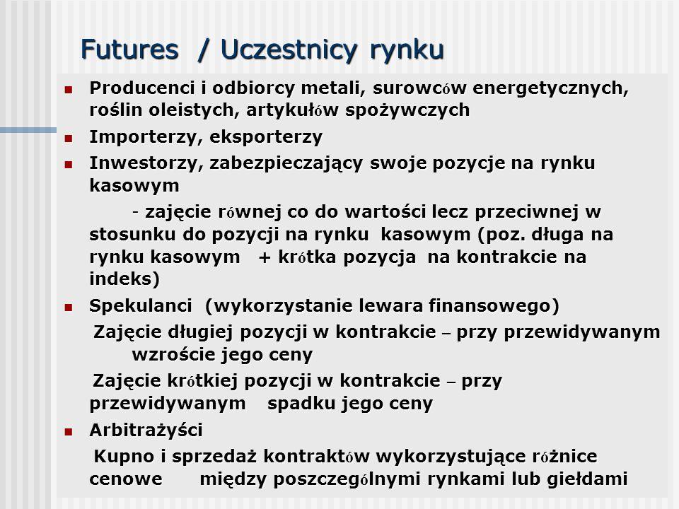 Futures / Uczestnicy rynku