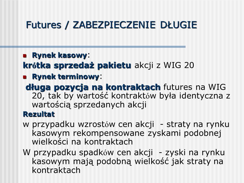 Futures / ZABEZPIECZENIE DŁUGIE