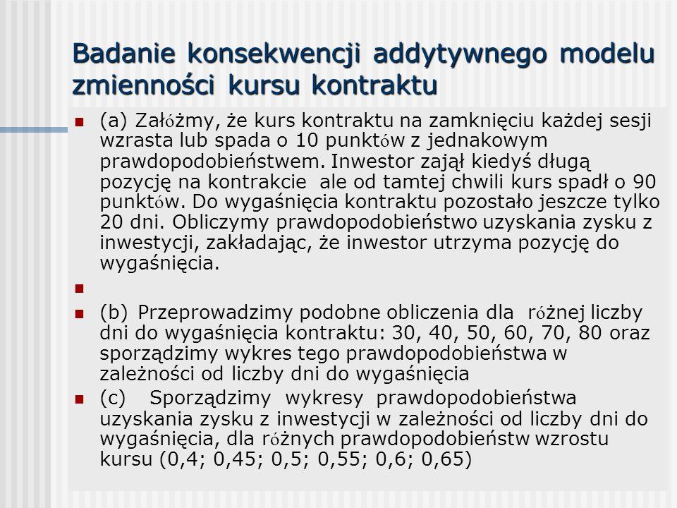 Badanie konsekwencji addytywnego modelu zmienności kursu kontraktu