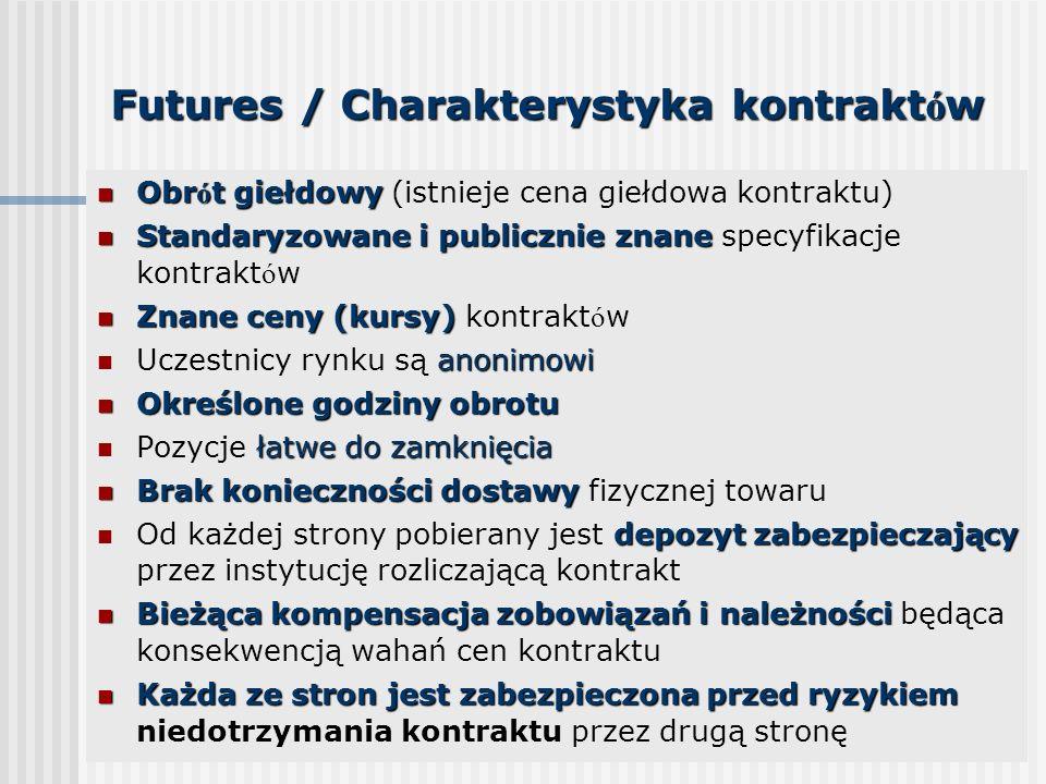 Futures / Charakterystyka kontraktów