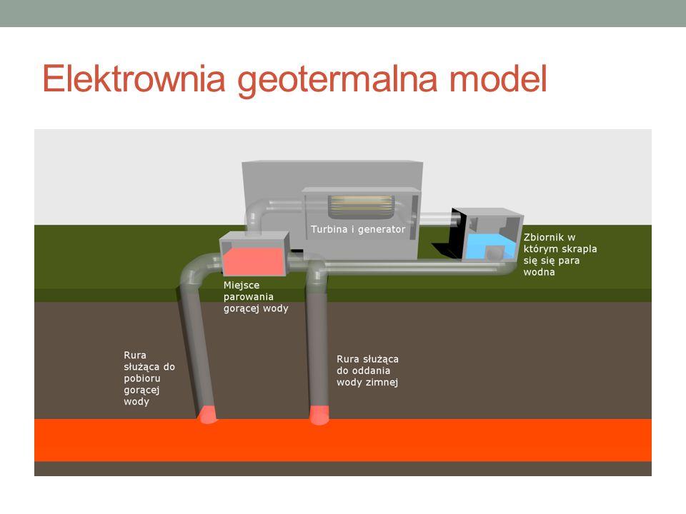 Elektrownia geotermalna model
