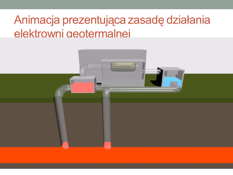 Animacja prezentująca zasadę działania elektrowni geotermalnej