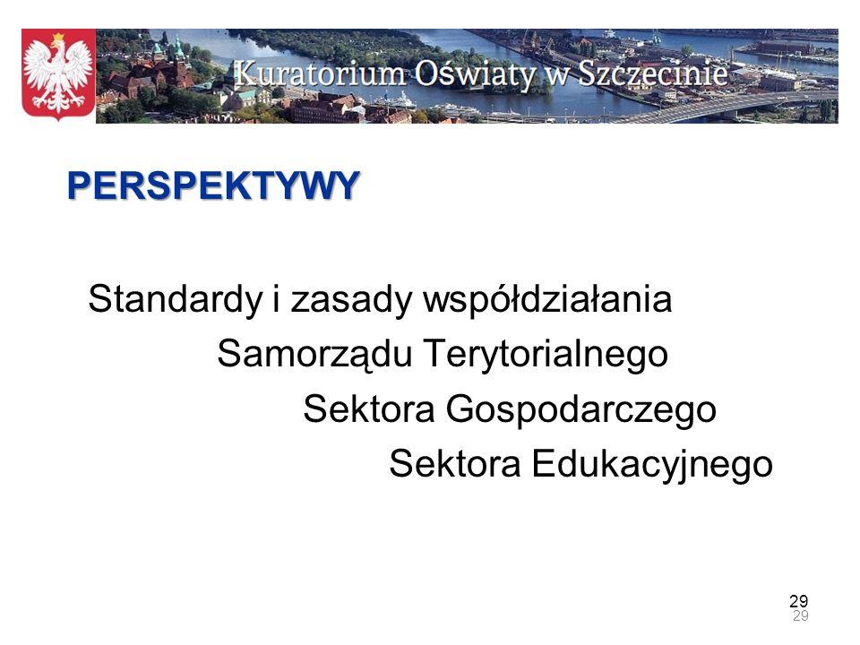 Standardy i zasady współdziałania Samorządu Terytorialnego