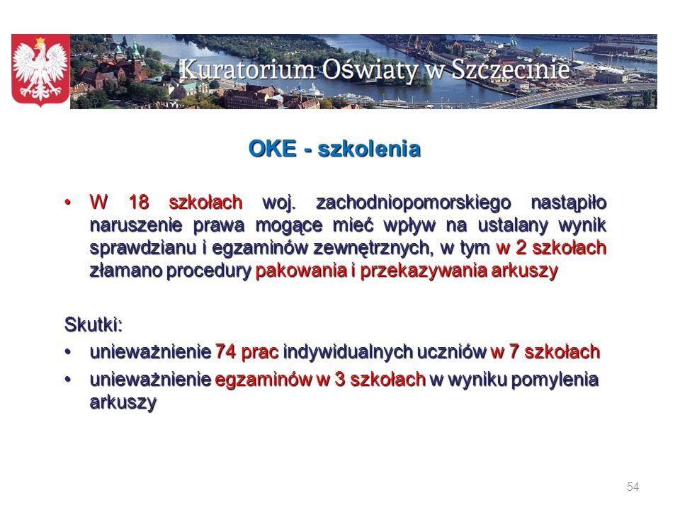 OKE - szkolenia