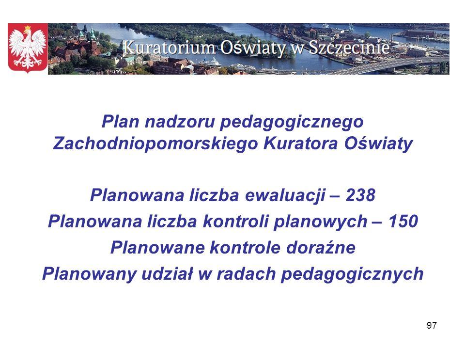 Plan nadzoru pedagogicznego Zachodniopomorskiego Kuratora Oświaty Planowana liczba ewaluacji – 238 Planowana liczba kontroli planowych – 150 Planowane kontrole doraźne Planowany udział w radach pedagogicznych