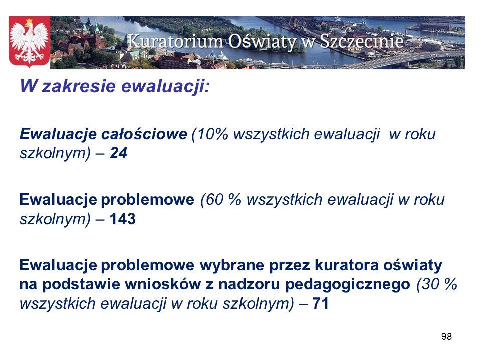 W zakresie ewaluacji: Ewaluacje całościowe (10% wszystkich ewaluacji w roku szkolnym) – 24.