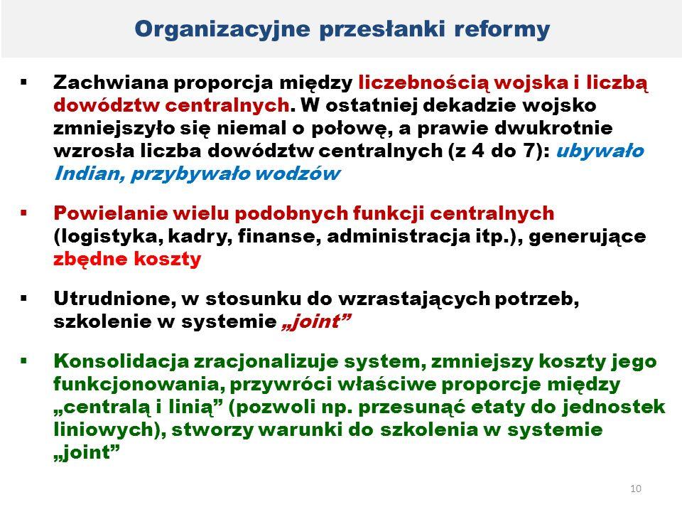 Organizacyjne przesłanki reformy