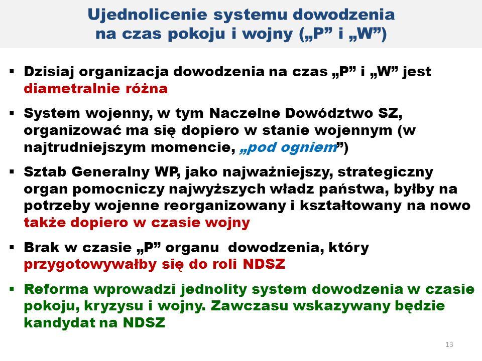 """Ujednolicenie systemu dowodzenia na czas pokoju i wojny (""""P i """"W )"""