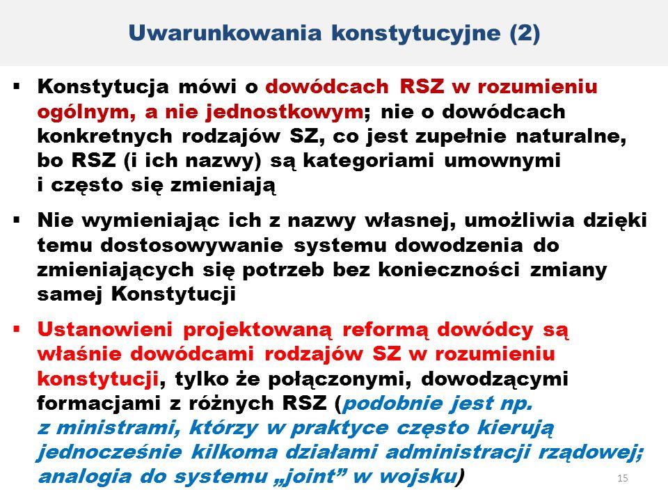 Uwarunkowania konstytucyjne (2)