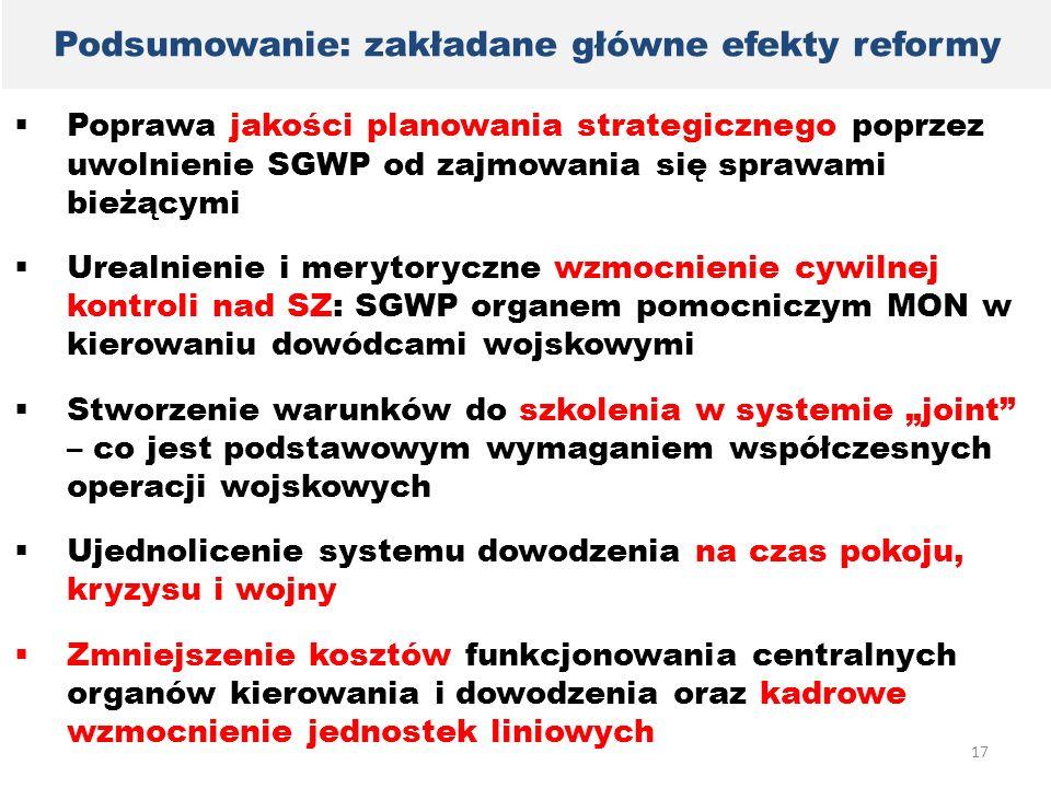 Podsumowanie: zakładane główne efekty reformy
