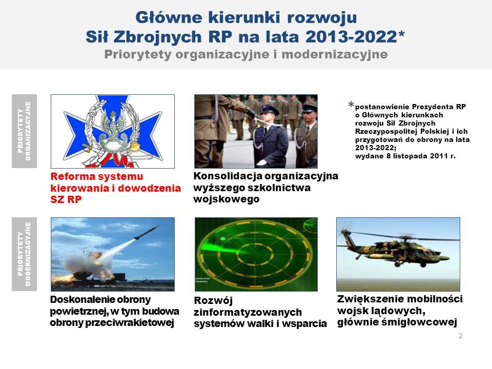 * Główne kierunki rozwoju Sił Zbrojnych RP na lata 2013-2022*