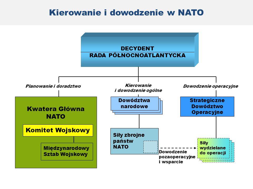 Kierowanie i dowodzenie w NATO