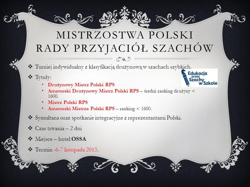 Mistrzostwa Polski Rady przyjaciół Szachów