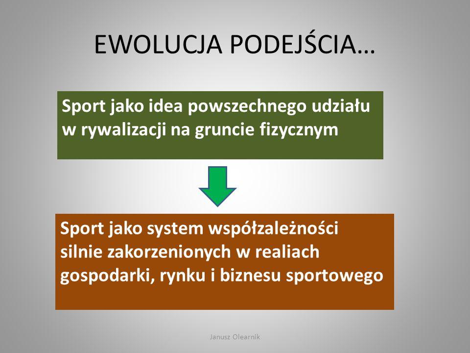 EWOLUCJA PODEJŚCIA… Sport jako idea powszechnego udziału w rywalizacji na gruncie fizycznym.