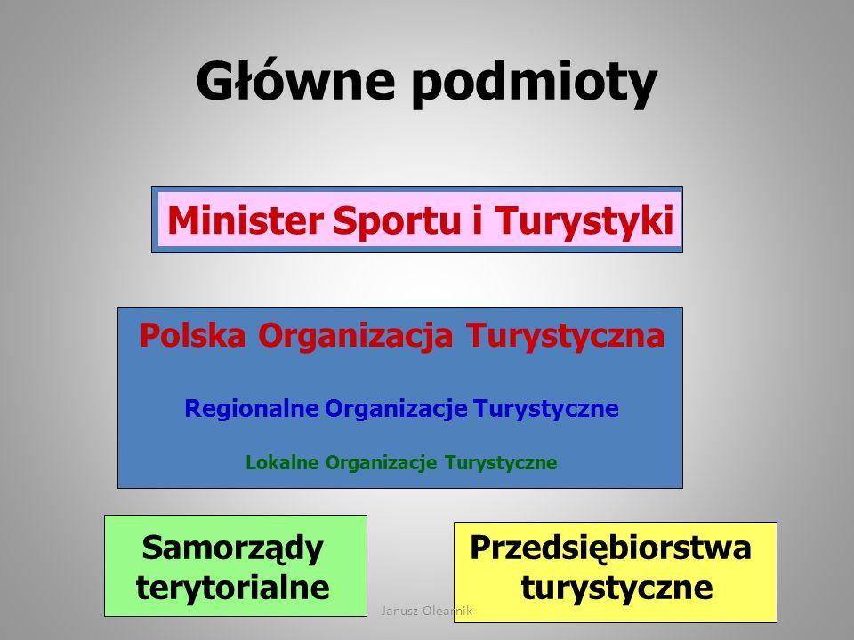 Główne podmioty Minister Sportu i Turystyki