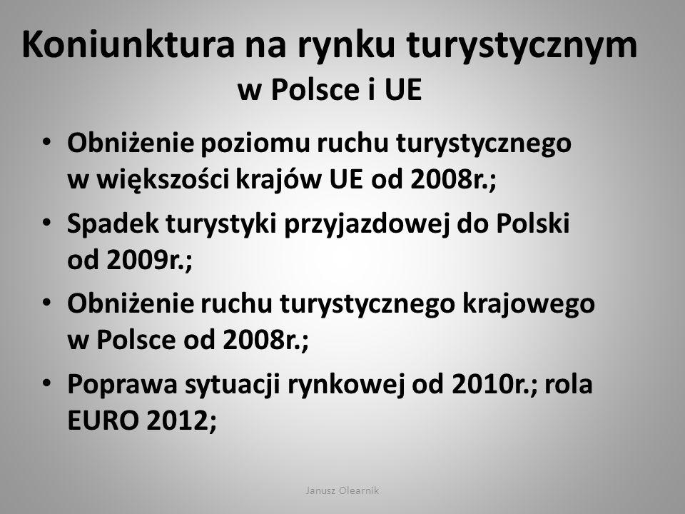 Koniunktura na rynku turystycznym w Polsce i UE