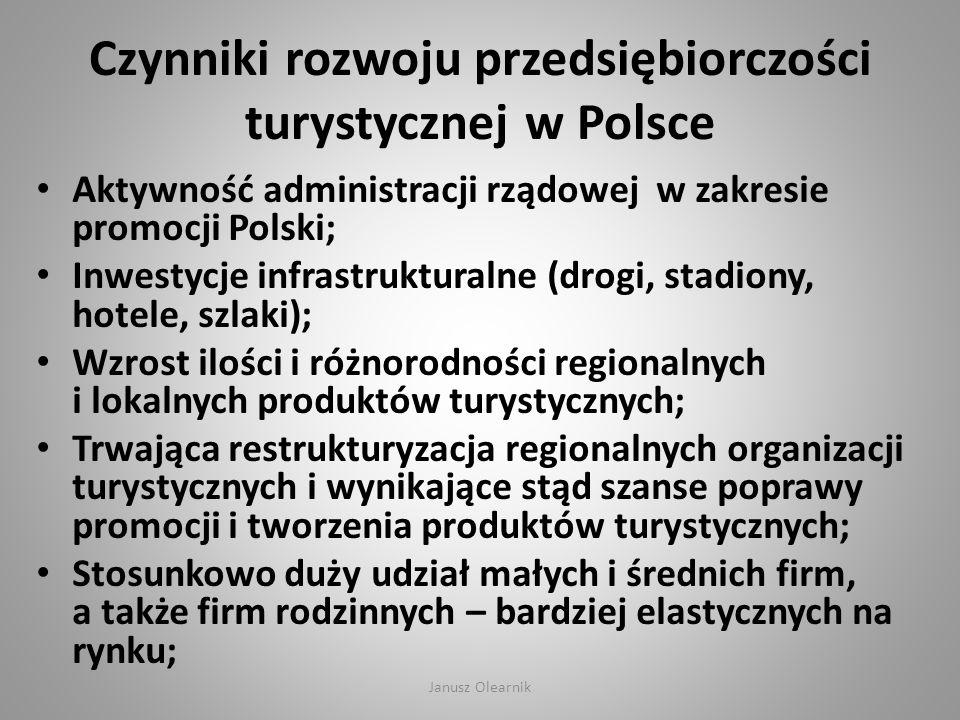 Czynniki rozwoju przedsiębiorczości turystycznej w Polsce