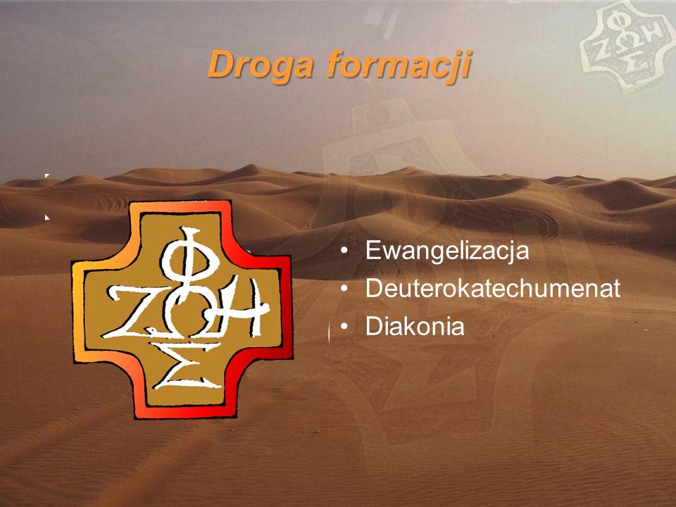 Droga formacji Ewangelizacja Deuterokatechumenat Diakonia