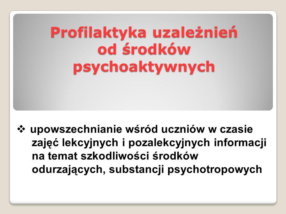 Profilaktyka uzależnień od środków psychoaktywnych
