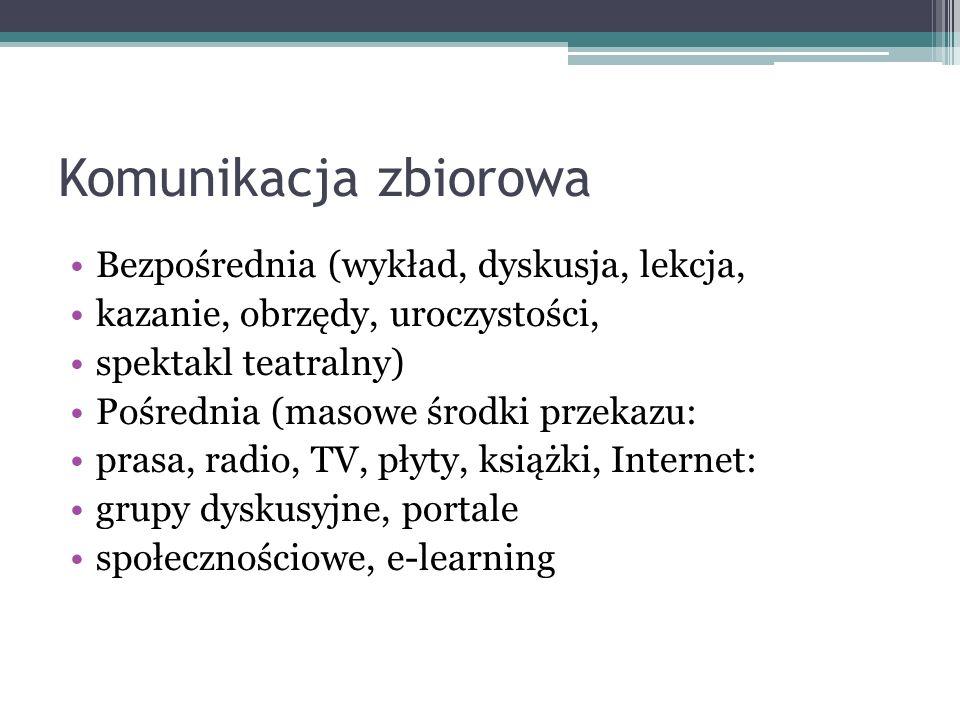 Komunikacja zbiorowa Bezpośrednia (wykład, dyskusja, lekcja,
