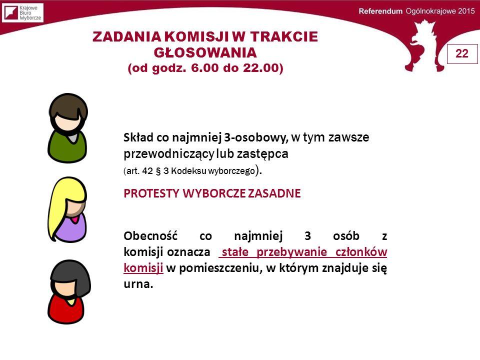 ZADANIA KOMISJI W TRAKCIE GŁOSOWANIA (od godz. 6.00 do 22.00)