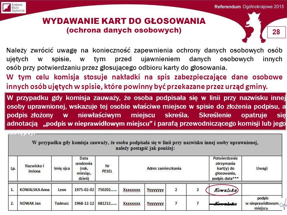 WYDAWANIE KART DO GŁOSOWANIA (ochrona danych osobowych)