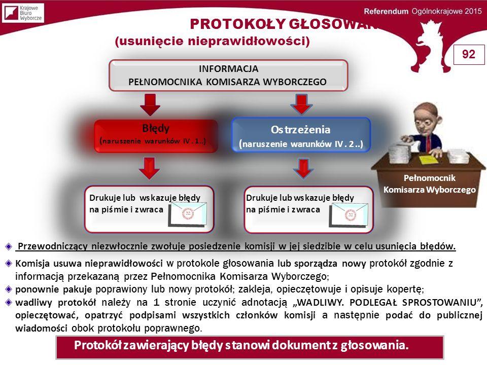 (naruszenie warunków IV . 1..) (naruszenie warunków IV . 2..)