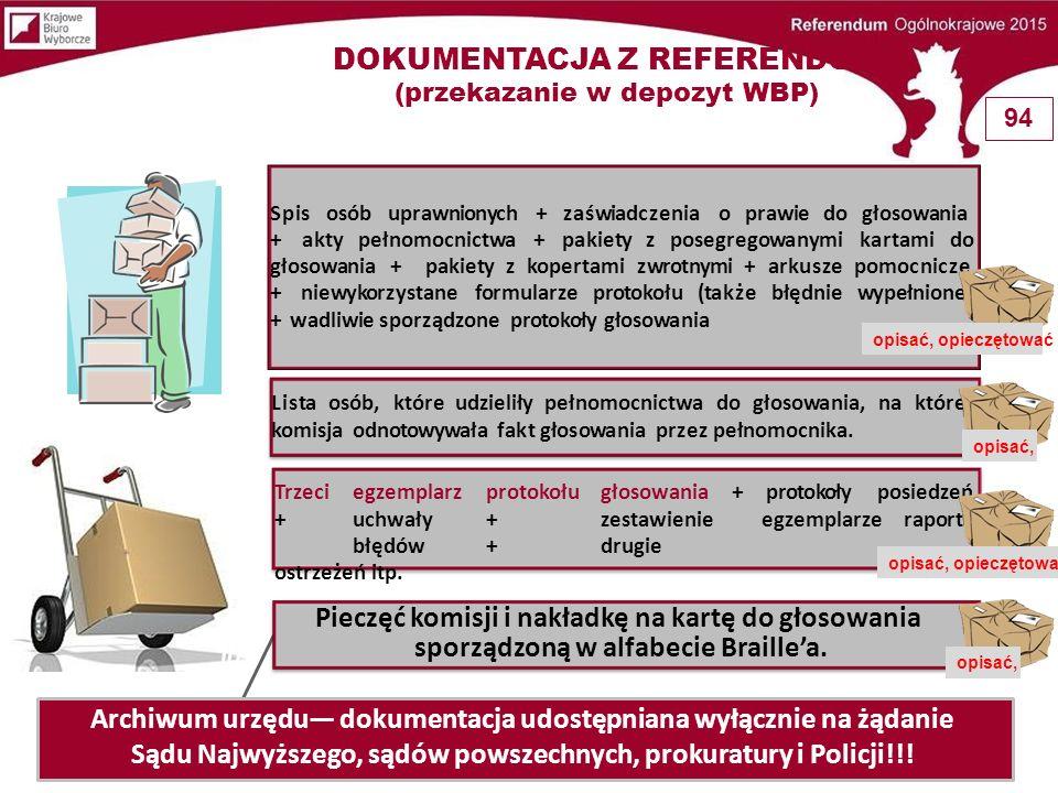 DOKUMENTACJA Z REFERENDUM (przekazanie w depozyt WBP)