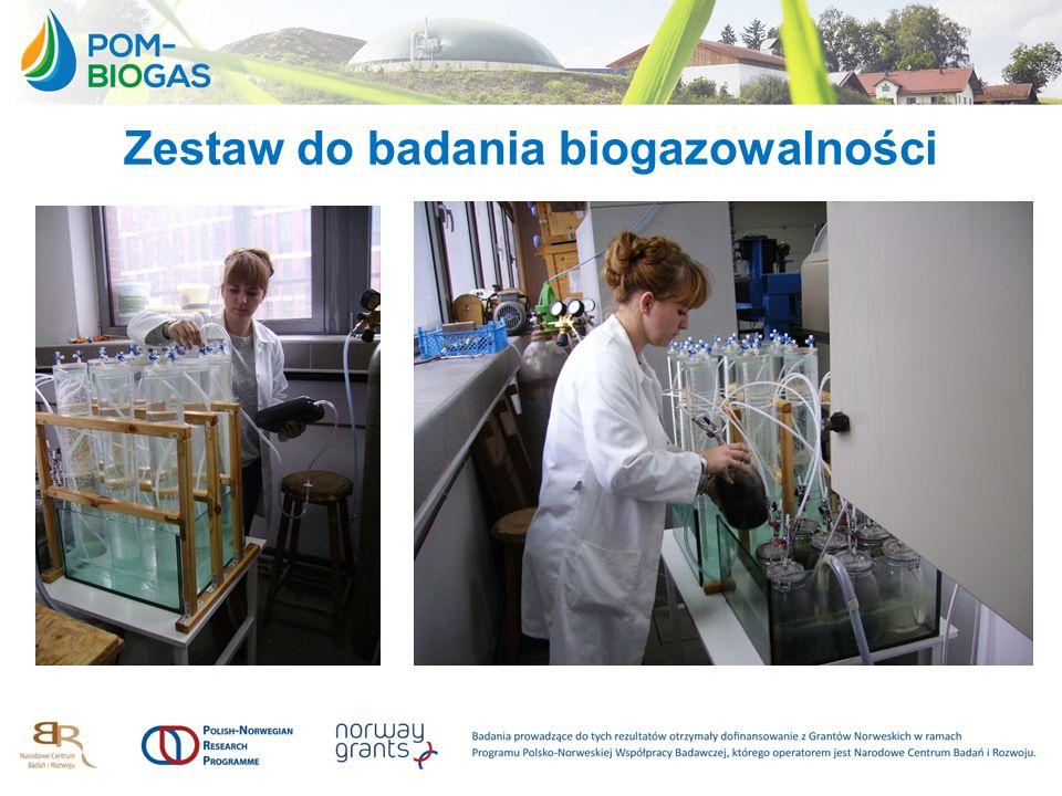 Zestaw do badania biogazowalności