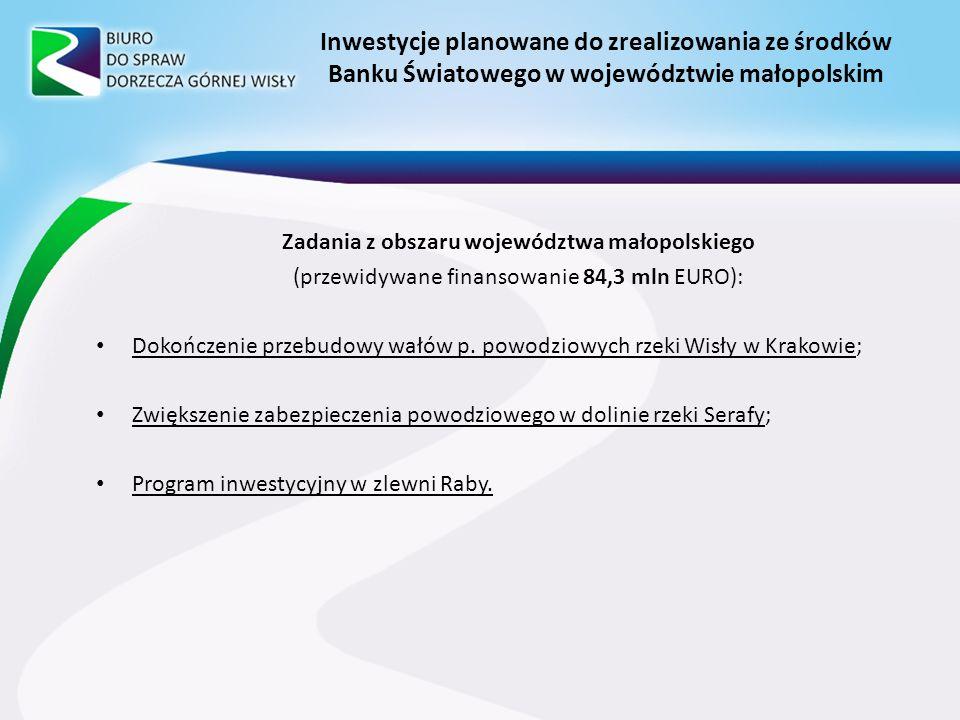 Inwestycje planowane do zrealizowania ze środków Banku Światowego w województwie małopolskim
