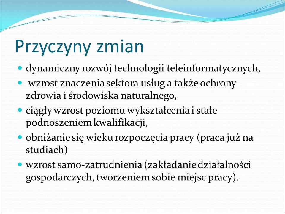 Przyczyny zmian dynamiczny rozwój technologii teleinformatycznych,