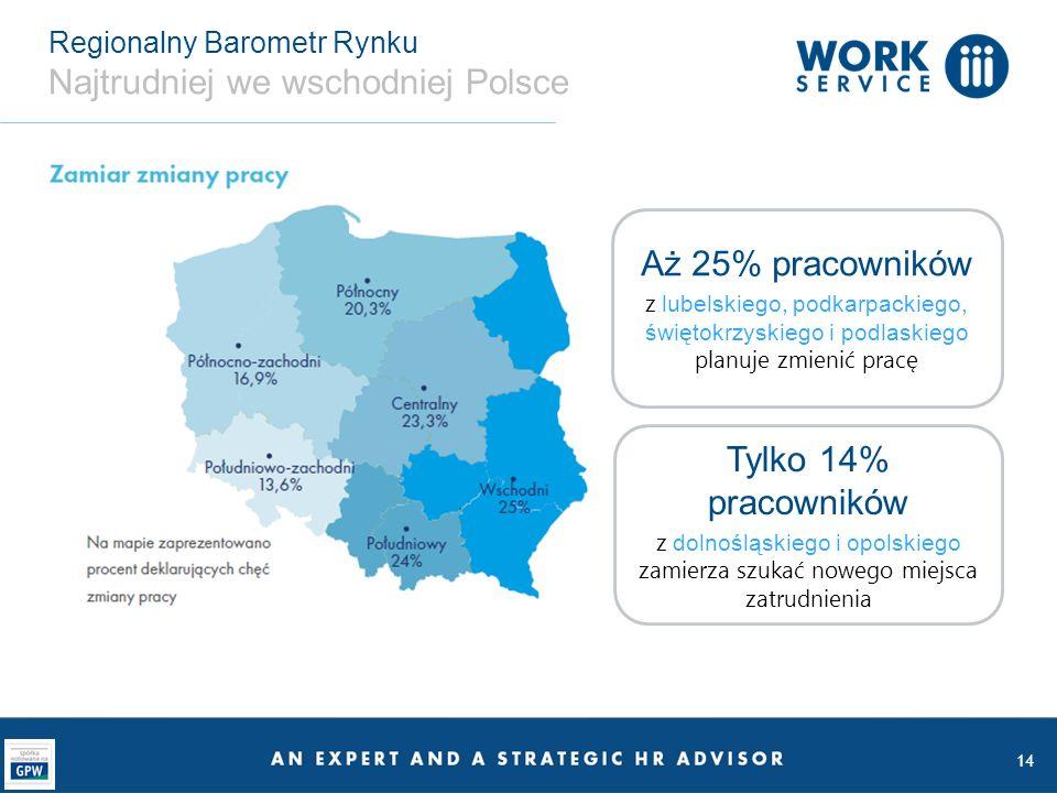 Regionalny Barometr Rynku Najtrudniej we wschodniej Polsce