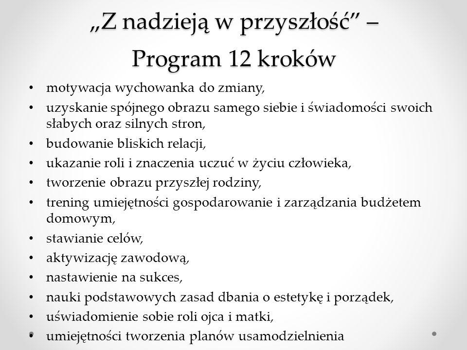 """""""Z nadzieją w przyszłość – Program 12 kroków"""