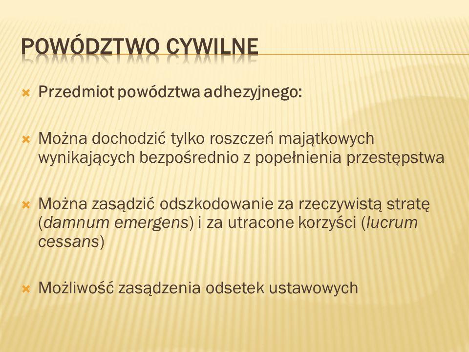 Powództwo cywilne Przedmiot powództwa adhezyjnego: