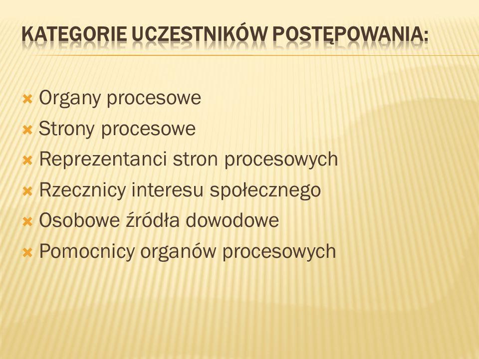 Kategorie uczestników postępowania: