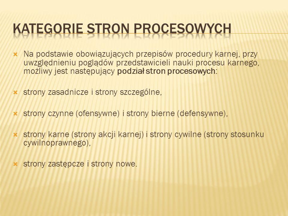 Kategorie stron procesowych