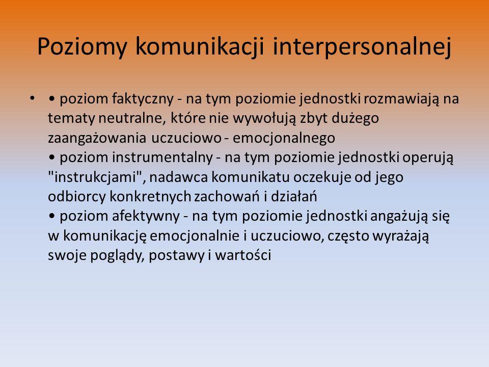 Poziomy komunikacji interpersonalnej