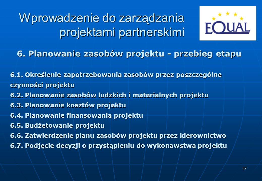 6. Planowanie zasobów projektu - przebieg etapu