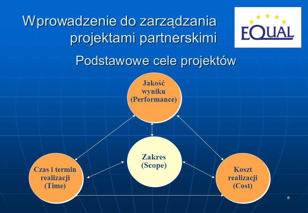 Podstawowe cele projektów