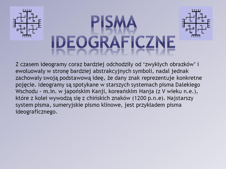 PISMA IDEOGRAFICZNE.