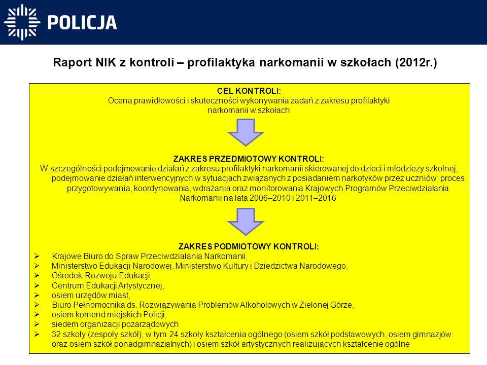 Raport NIK z kontroli – profilaktyka narkomanii w szkołach (2012r.)
