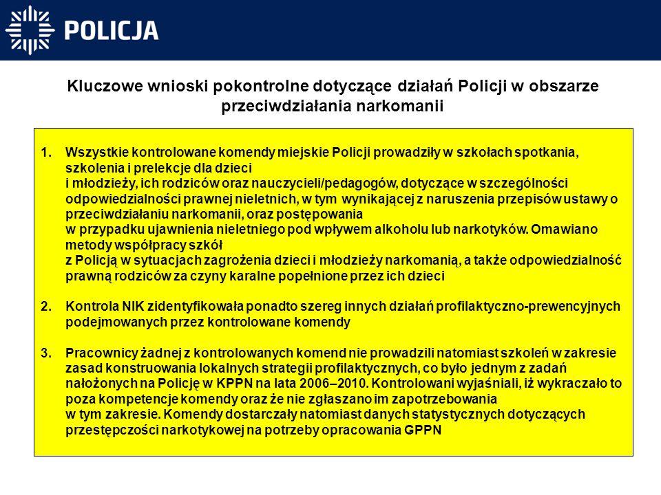 Kluczowe wnioski pokontrolne dotyczące działań Policji w obszarze