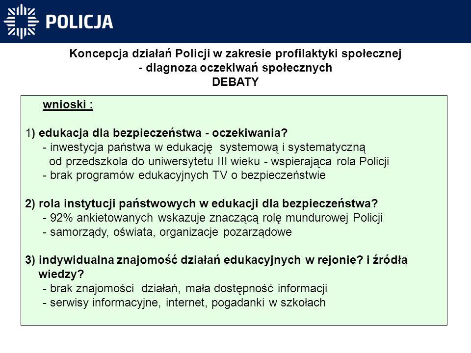 Koncepcja działań Policji w zakresie profilaktyki społecznej - diagnoza oczekiwań społecznych