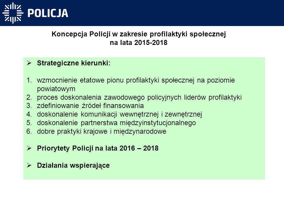 Koncepcja Policji w zakresie profilaktyki społecznej
