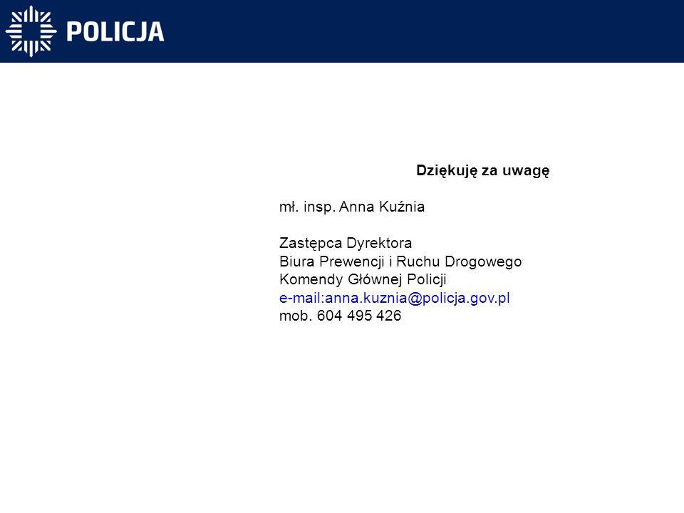 Dziękuję za uwagę mł. insp. Anna Kuźnia. Zastępca Dyrektora. Biura Prewencji i Ruchu Drogowego. Komendy Głównej Policji.