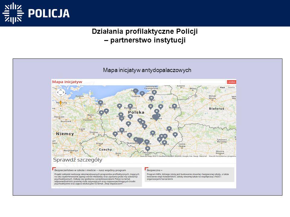 Działania profilaktyczne Policji – partnerstwo instytucji