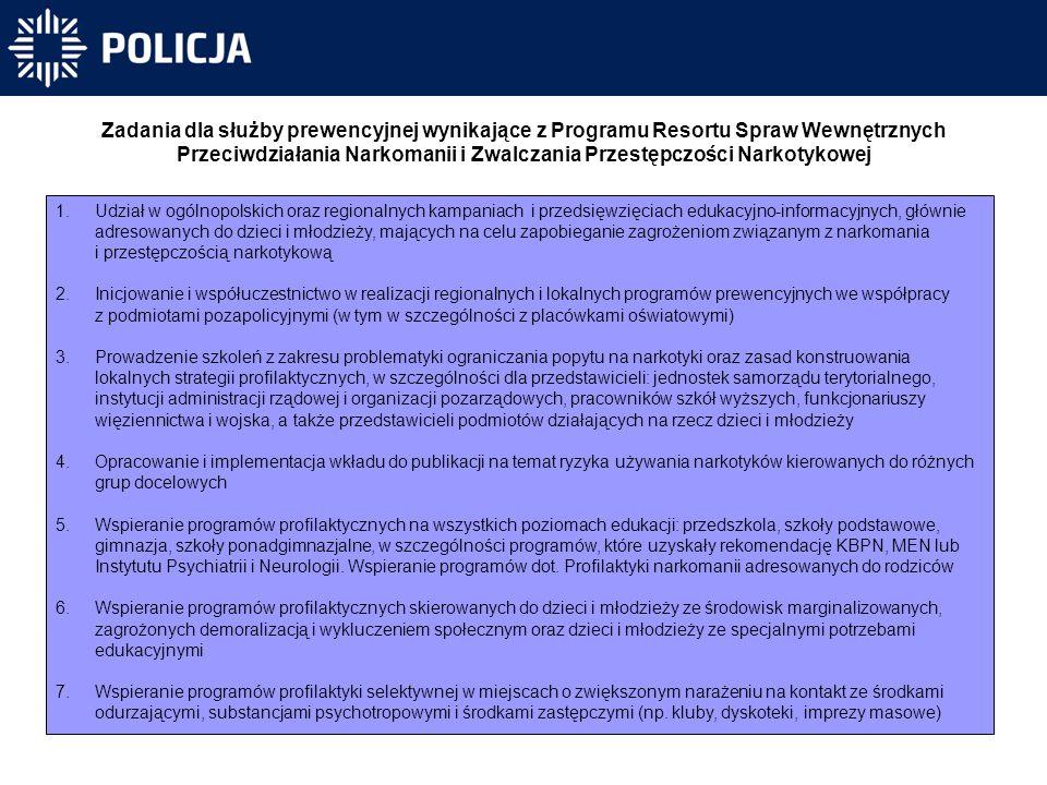 Zadania dla służby prewencyjnej wynikające z Programu Resortu Spraw Wewnętrznych Przeciwdziałania Narkomanii i Zwalczania Przestępczości Narkotykowej